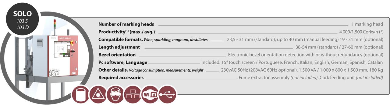Décork SOLO 2013 brief datasheet
